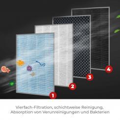 Filter für Luftreiniger inkl. HEPA13